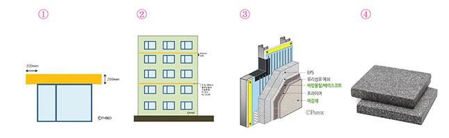 단독주택 건축주를 위한 외단열 화재 확산 예방법 이미지 1